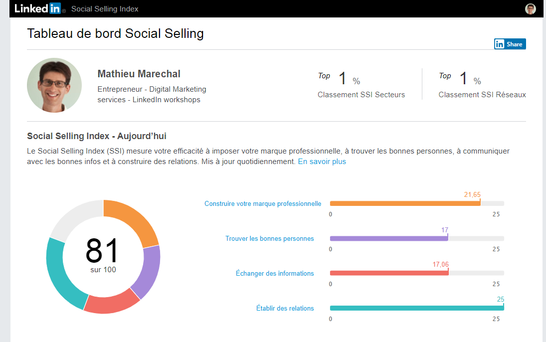 social selling-image 4